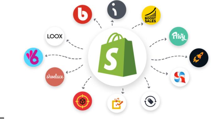 SEO para tienda online - shopify